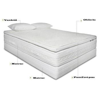 Matracová posteľ Poholux EMI