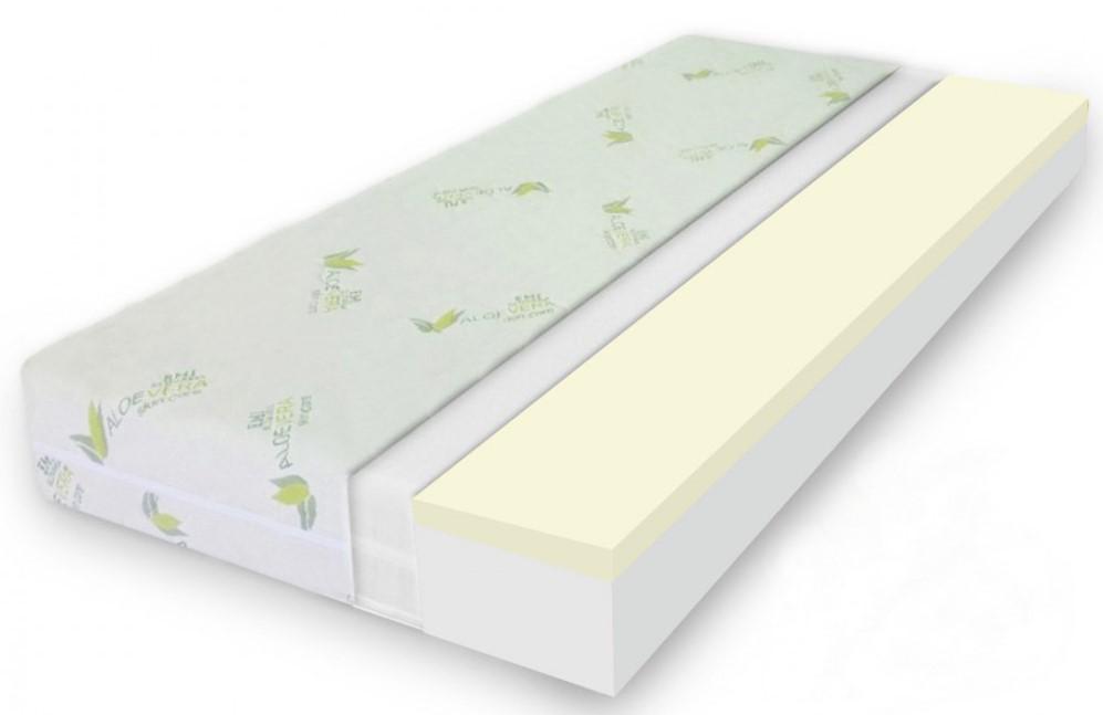 Sendvičový matrac